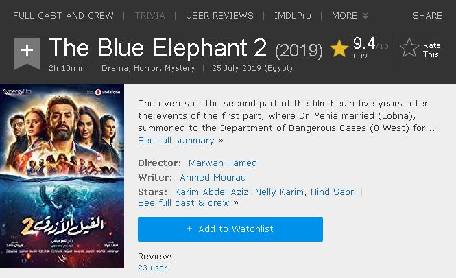 الفيل الأزرق